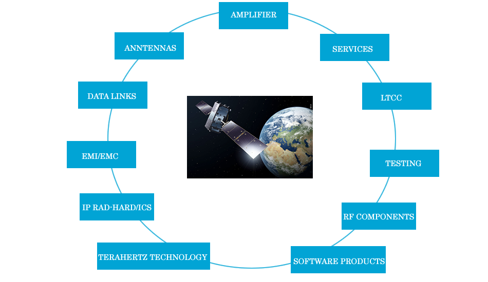 tecnode_defence_aerospace